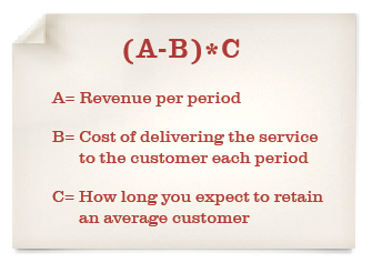How to Price Saas Products | Pragmatic Marketing