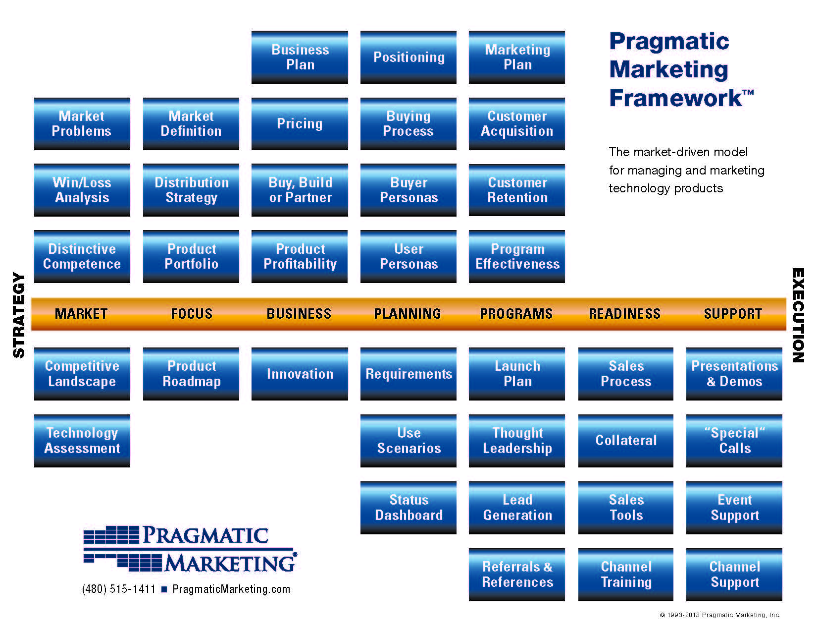 pragmatic accounting On accounting for liabilities  pragmatic.